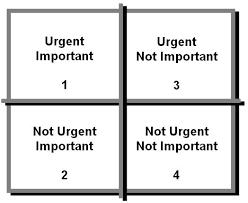 Priority matrix template